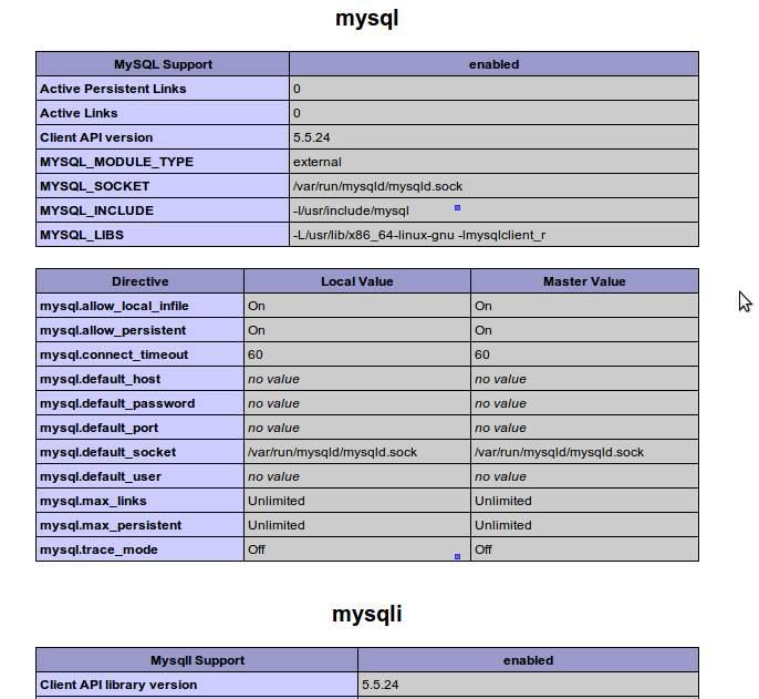 Mysql + php