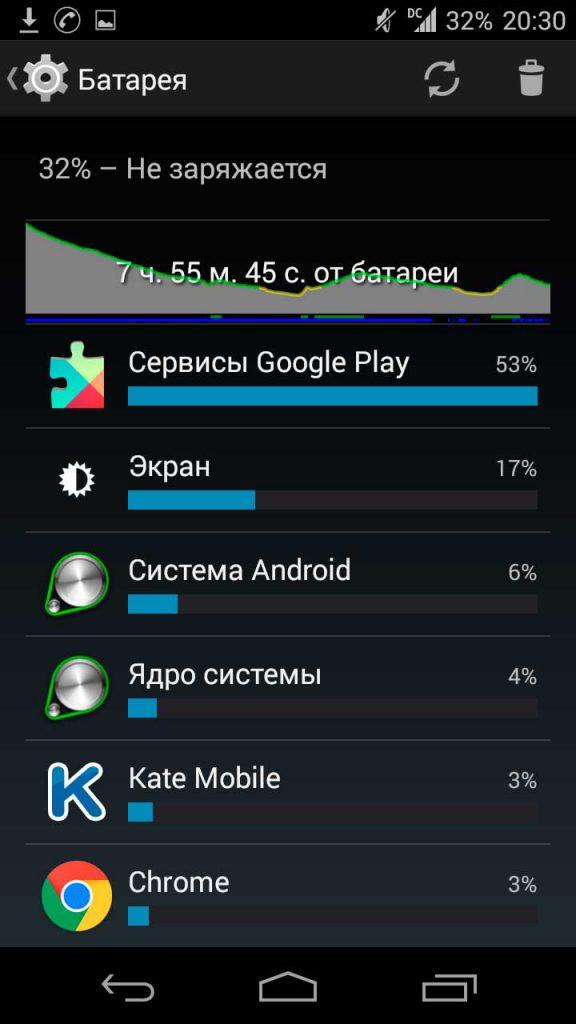 Почему-телефон-на-Android-быстро-разряжается1